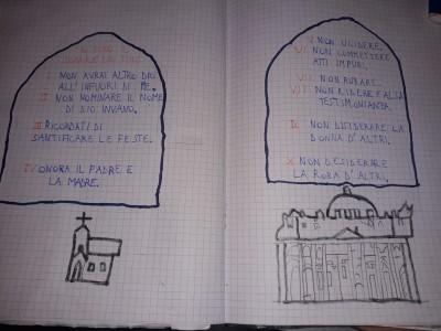 Il catechismo da casa - WhatsApp_Image_2020-04-06_at_22.04.16_8a1d64848dd81ce5ad410bbe773e3633